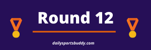 Brownlow Medal Predictor Round 12 2021